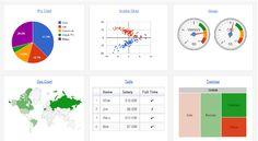 Introdução à Google Chart Tools