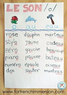 French Phonics Anchor Charts Ideas: contrasting the different spellings of the sound /o/. Les sons O, AU et EAU. French Language Lessons, French Language Learning, French Lessons, Spanish Lessons, Spanish Language, Learning Spanish, Spanish Quotes, Anchor Charts, Teaching French Immersion