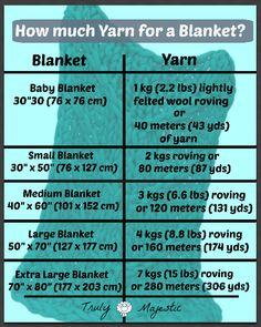 giant yarn