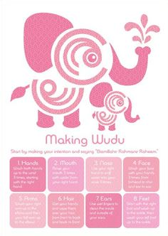A easy step by step to make the right wudhu!