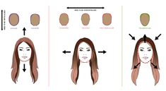 Q: What exactly is colour contouring? A: Colour contouring is a colouring technique specifically used to accentuate or soften facial features. Much like the makeup technique, hair colour contouring uses darker tones to add depth to areas that you want to appear softer or more drawn in, and lighter shades to enhance other areas or …