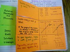 Algebra 2 Section 3 4 Linear Programming - YouTube