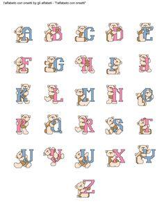 alfabeto con orsetti