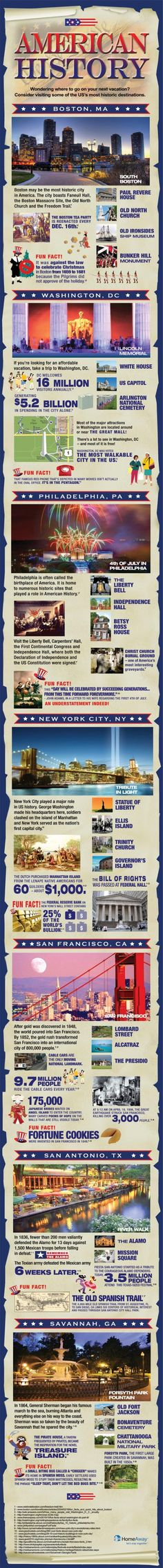 American History - Walk through history on vacation in these destinations - Infographic - Travel