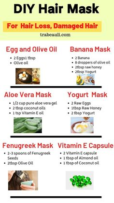 Know about complete diy hair mask for hair loss and growth step by step. Know about complete diy hair mask for hair loss and growth step by step. Normal Hair Loss, Oil For Hair Loss, Curly Hair Care, Curly Hair Styles, Curly Hair Growth, Diy Hair Loss Treatment, Baby Hair Loss, Hair Growing Tips, Homemade Hair Treatments
