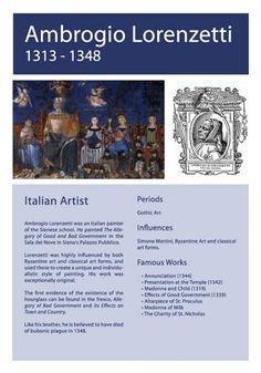 Artist Info Ambrogo Lorenzetti Picture