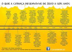 Social Media - Infograficos