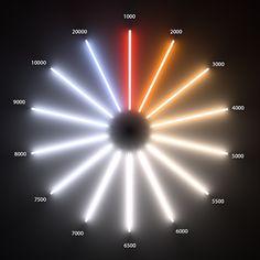 Lights - Arnold for Maya User Guide - Solid Angle Architectural Lighting Design, Home Lighting Design, Lighting Setups, Stage Lighting, Lighting System, Light Art, Lamp Light, Deco Led, Interior Led Lights
