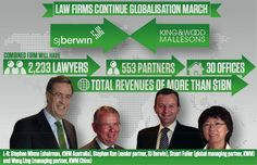 PARTNERS AT SJ BERWIN GIVE GO-AHEAD FOR FIRST EVER MERGER BETWEEN A UK AND ASIAN LAW FIRM: Yesterday's approval of plans for SJ Berwin to become part of King  Wood Mallesons (KWM) will mark the first ever merger between a UK and Asian law firm. The deal - which will create a practice with a turnover of more than $1 billion (£660m) - will give the Asian firm a foothold in London's legal market and mark the end of the SJ Berwin name. #News