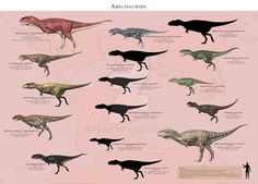 Miembros de la familia Abelisauridae (dinosaurios ceratosaurianos)