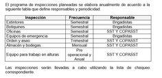 SGSST | Programa Inspecciones.