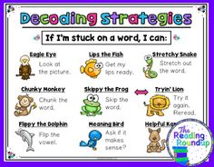 The Secret to Teaching Decoding Strategies