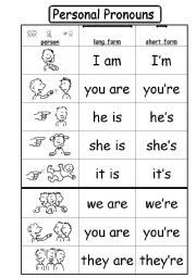 Personal Pronouns + to be - ESL worksheet by bellaplutt English Grammar For Kids, Teaching English Grammar, English Worksheets For Kids, English Lessons For Kids, Kids English, English Language Learning, English Vocabulary, Learn English, English Pronouns