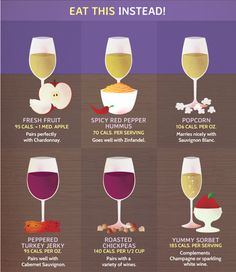 Healthy Snack Options with Wine