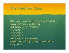 CIRCLE TIME SONGS - TeachersPayTeachers.com January Preschool Themes, Preschool Songs, Preschool At Home, Preschool Activities, Circle Time Songs, Circle Time Activities, Weather Song, Calendar Time, Daycare Crafts