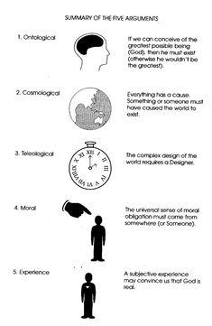 God Arguments.jpg (804×1233)