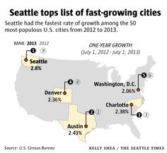 84 Infographics Ideas Seattle Times Seattle Infographic