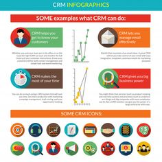 CRM and ERP Software Solution. CRM and ERP solution Providers. Our CRM provides a platform to organize & track interaction with your clients. Crm System, Getting To Know You, Illustration, How To Find Out, Software, Management, Relationship, Symbols, Templates