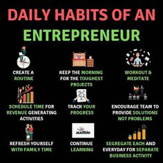 Bussiness, Entreprenuer, Wealth, Investement Ideas and New ideas to grow on social media Business Planning, Business Tips, Online Business, Business Education, Business Quotes, Business Entrepreneur, Business Marketing, Marketing Branding, Marketing Tools