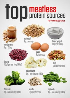 A list of top vegetarian protein foods