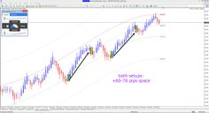 CRAZY Forex Trading Day with No Boundaries Forex Trading, Chart, Live, Day