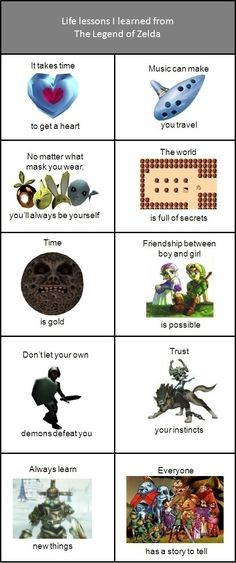 The legend of Zelda <3