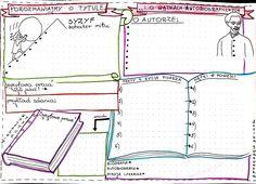 School Organization Notes, School Motivation, Bullet Journal, Education, Aga, Biography, Literature, Learning, Teaching