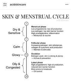 [misc] anyone with a menstrual cycle - this may explain why your skin reacts differently to different products at different times! i thought i was going crazy. also this account on IG is a lifesaver Skin Tips, Skin Care Tips, Skin Secrets, Beauty Secrets, Beauty Care, Beauty Skin, Face Beauty, Menstrual Cycle, Skin Treatments