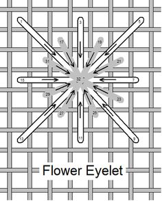 embroidery . . . Flower Eyelet, Stitch of the Month April 2012 ~By Needlelace