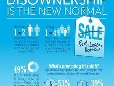 "The sharing economy grows, as survey finds nationwide ""disownership"" trend"