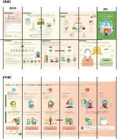 インフォグラフィックを活用した社会貢献活動/ 本学について|文京学院大学 - 東京都・埼玉県