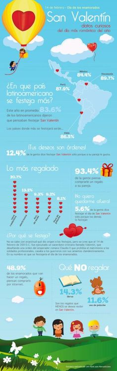 Valentine´s Day in Latin America...    who celebrated it the most?