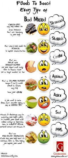 Food For Bad Mood Infographic #health #beauty #wellness