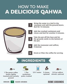 If you like to try exotic coffee drinks, this list is what you're looking for. Find 19 unique beverages from all over the world here. Coffee Cafe, Coffee Drinks, Coffee Shop, Coffee Is Life, I Love Coffee, Coffee Around The World, Coffee Filter Crafts, Coffee Business, Cocktails