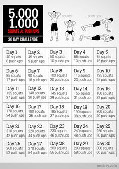5000 squats and 1000 push ups 30-day challenge