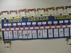 Famous American Timeline: Love the idea of creating a timeline of famous people! A great way of showcasing biography reports.