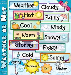 Weather or Not Clip Art Download