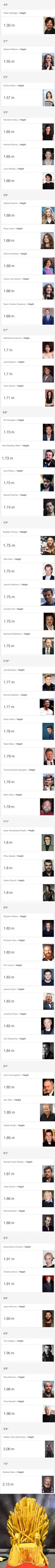 Game Of Thrones characters categorized by (real life) height