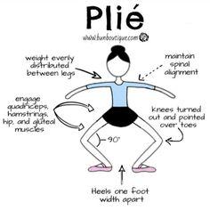 True😐 Ballet Barre Workout, Ballerina Workout, Dancer Workout, Ballet Workouts, Ballet Stretches, Ballet Moves, Dance Terms, Ballet Basics, Ballet Steps