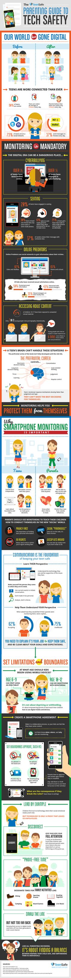 Digital Literacy - A Parenting Guide to Tech Safety