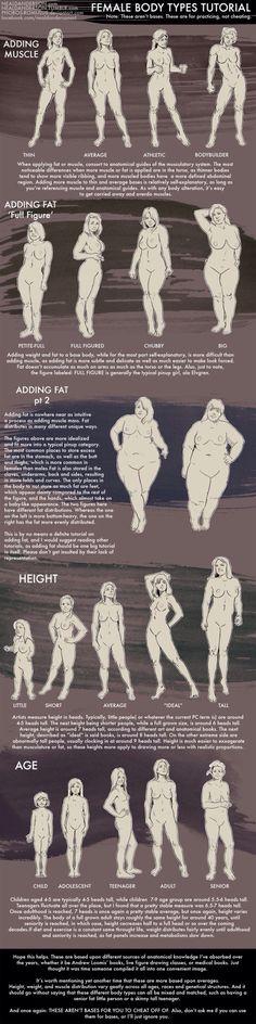 Cuerpos femeninos | ♦F&I♦