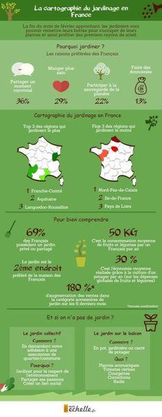 L'Île-de-France, 2ème région française où l'on jardine le moins, étude Monechelle.fr http://www.pariscotejardin.fr/2015/03/l-ile-de-france-2eme-region-francaise-ou-l-on-jardine-le-moins/
