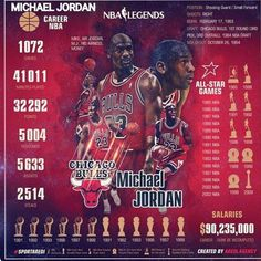Statistics of Michael Jordan in the history of appearances in the NBA Basketball Stats, Basketball Legends, College Basketball, Basketball Players, Basketball Hoop, Basketball Scoreboard, Basketball Shooting, Basketball Design, Basketball Uniforms