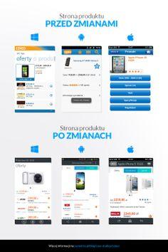 Strona produktu w aplikacjach mobilnych Ceneo - przed i po zmianach.