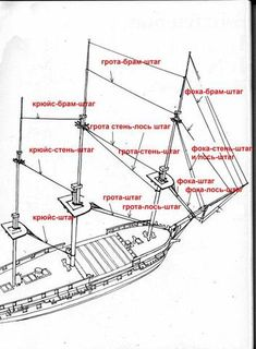 Black Pearl Ship, Model Ship Building, Hms Victory, Ship Drawing, Wooden Ship, Lol League Of Legends, Forest House, Boat Plans, Pirates Of The Caribbean
