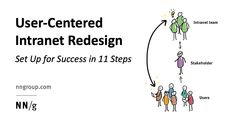 Task Analysis, Journey Mapping, Ui Patterns, Responsive Web Design, Design System, Design Process, Workplace, Success