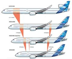 AIrbus A350 Chart Showing All Aircraft Models For Future Production.