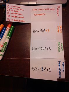 An early attempt at a math foldable by mgolding, via Flickr