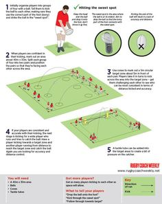Rugby Time, Rugby Workout, Rugby Drills, Rugby Poster, Rugby Coaching, Rugby Training, Rugby Sport, Coach Clutch, Sports Magazine