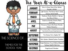 The First Grade Parade: Yearlong Pacing Calendar & Science of the Month Questions Answered Hands On Activities, Kindergarten Activities, Science Activities, Science Experiments, Special Education Teacher, Teacher Resources, First Grade Parade, Preschool Boards, 1st Grade Science